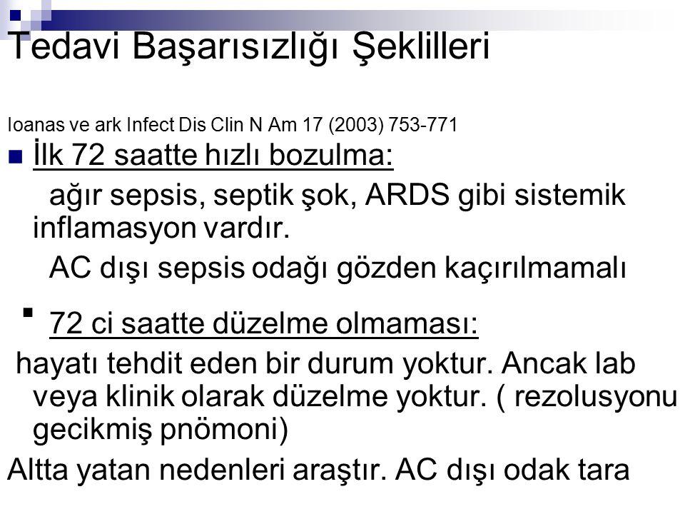Tedavi Başarısızlığı Şeklilleri Ioanas ve ark Infect Dis Clin N Am 17 (2003) 753-771 İlk 72 saatte hızlı bozulma: ağır sepsis, septik şok, ARDS gibi sistemik inflamasyon vardır.