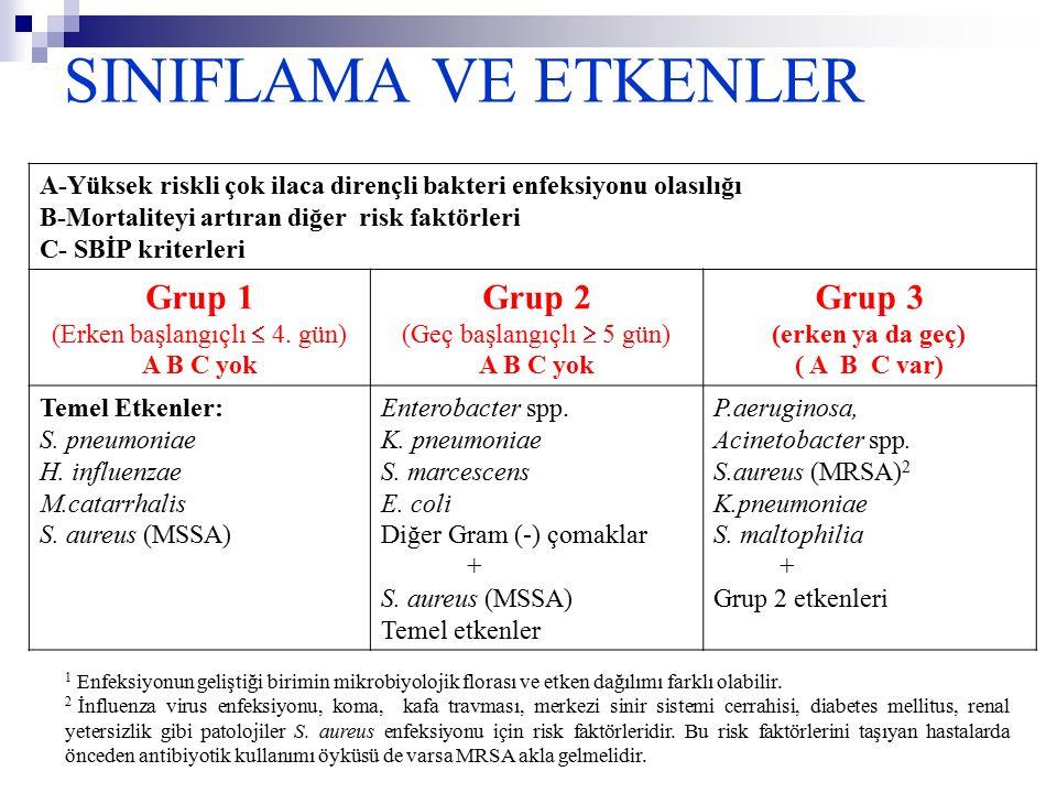 SINIFLAMA VE ETKENLER A-Yüksek riskli çok ilaca dirençli bakteri enfeksiyonu olasılığı B-Mortaliteyi artıran diğer risk faktörleri C- SBİP kriterleri Grup 1 (Erken başlangıçlı  4.