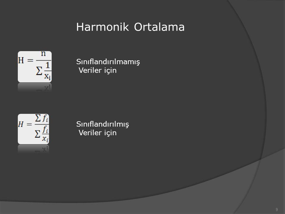 Harmonik Ortalama 9 Sınıflandırılmamış Veriler için Sınıflandırılmış Veriler için