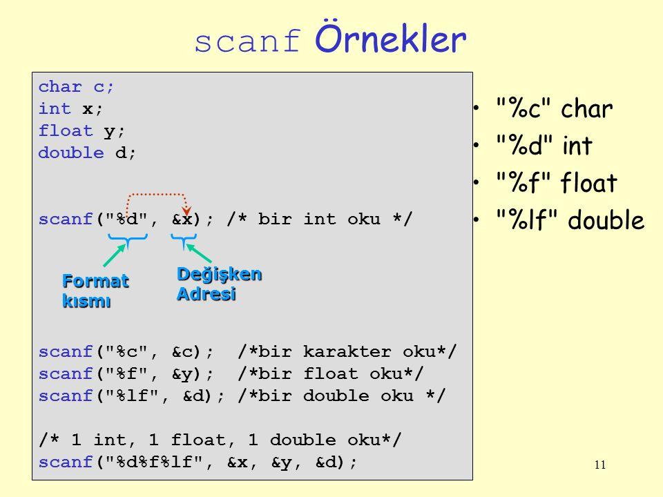 11 scanf Örnekler char c; int x; float y; double d; scanf( %d , &x); /* bir int oku */ scanf( %c , &c); /*bir karakter oku*/ scanf( %f , &y); /*bir float oku*/ scanf( %lf , &d); /*bir double oku */ /* 1 int, 1 float, 1 double oku*/ scanf( %d%f%lf , &x, &y, &d); Formatkısmı Değişken Adresi %c char %d int %f float %lf double