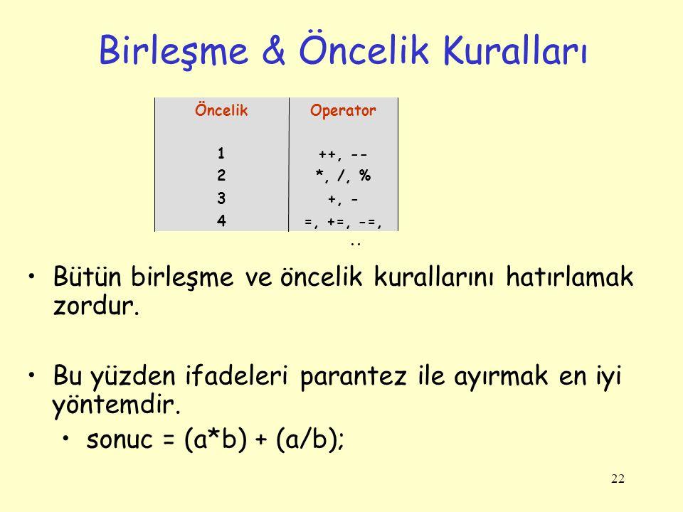 22 Birleşme & Öncelik Kuralları =, +=, -=,..