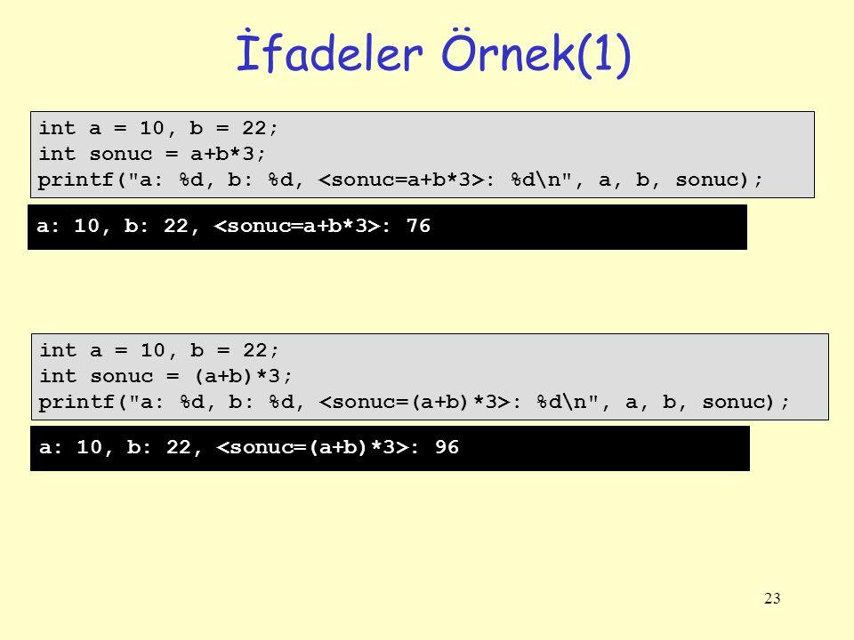 23 İfadeler Örnek(1) int a = 10, b = 22; int sonuc = a+b*3; printf( a: %d, b: %d, : %d\n , a, b, sonuc); int a = 10, b = 22; int sonuc = (a+b)*3; printf( a: %d, b: %d, : %d\n , a, b, sonuc); a: 10, b: 22, : 76 a: 10, b: 22, : 96