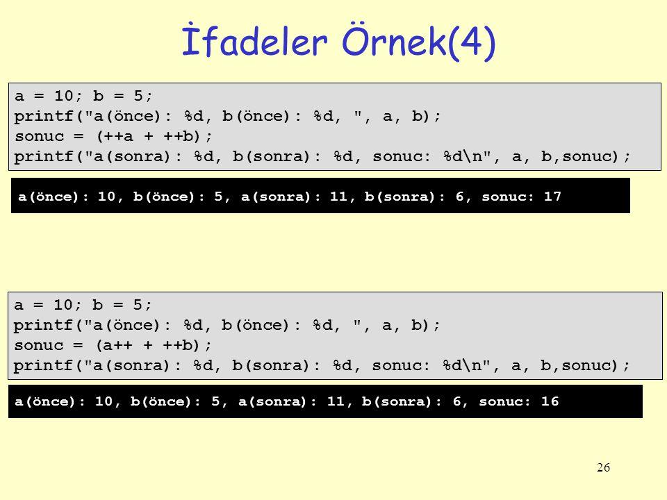 26 İfadeler Örnek(4) a = 10; b = 5; printf( a(önce): %d, b(önce): %d, , a, b); sonuc = (a++ + ++b); printf( a(sonra): %d, b(sonra): %d, sonuc: %d\n , a, b,sonuc); a = 10; b = 5; printf( a(önce): %d, b(önce): %d, , a, b); sonuc = (++a + ++b); printf( a(sonra): %d, b(sonra): %d, sonuc: %d\n , a, b,sonuc); a(önce): 10, b(önce): 5, a(sonra): 11, b(sonra): 6, sonuc: 16 a(önce): 10, b(önce): 5, a(sonra): 11, b(sonra): 6, sonuc: 17