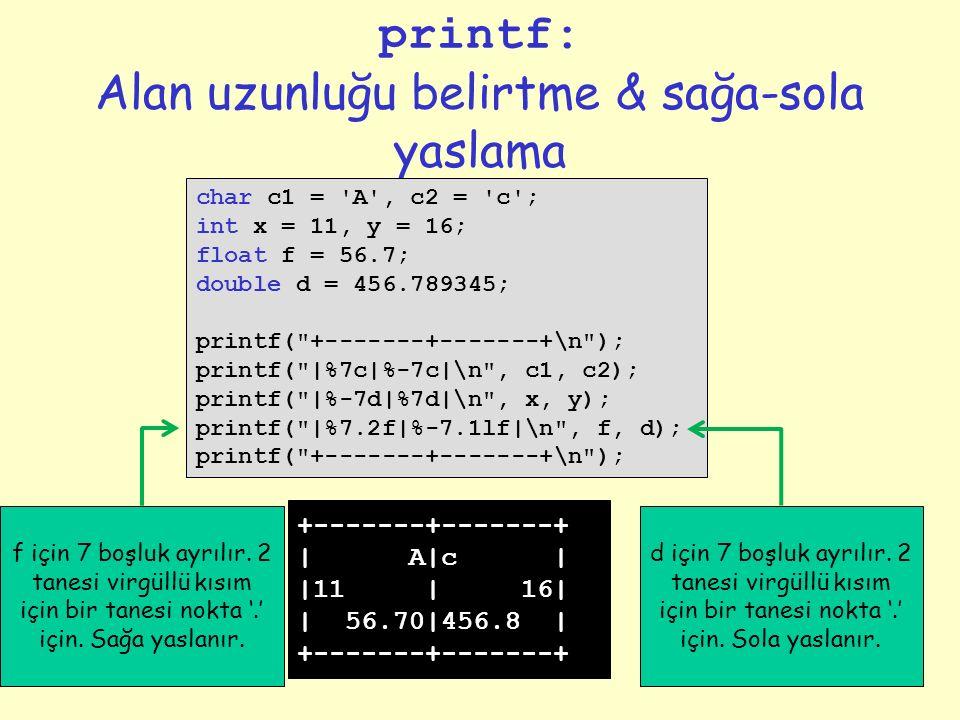 9 printf: Alan uzunluğu belirtme & sağa-sola yaslama char c1 = A , c2 = c ; int x = 11, y = 16; float f = 56.7; double d = 456.789345; printf( +-------+-------+\n ); printf( |%7c|%-7c|\n , c1, c2); printf( |%-7d|%7d|\n , x, y); printf( |%7.2f|%-7.1lf|\n , f, d); printf( +-------+-------+\n ); +-------+-------+ | A|c | |11 | 16| | 56.70|456.8 | +-------+-------+ f için 7 boşluk ayrılır.