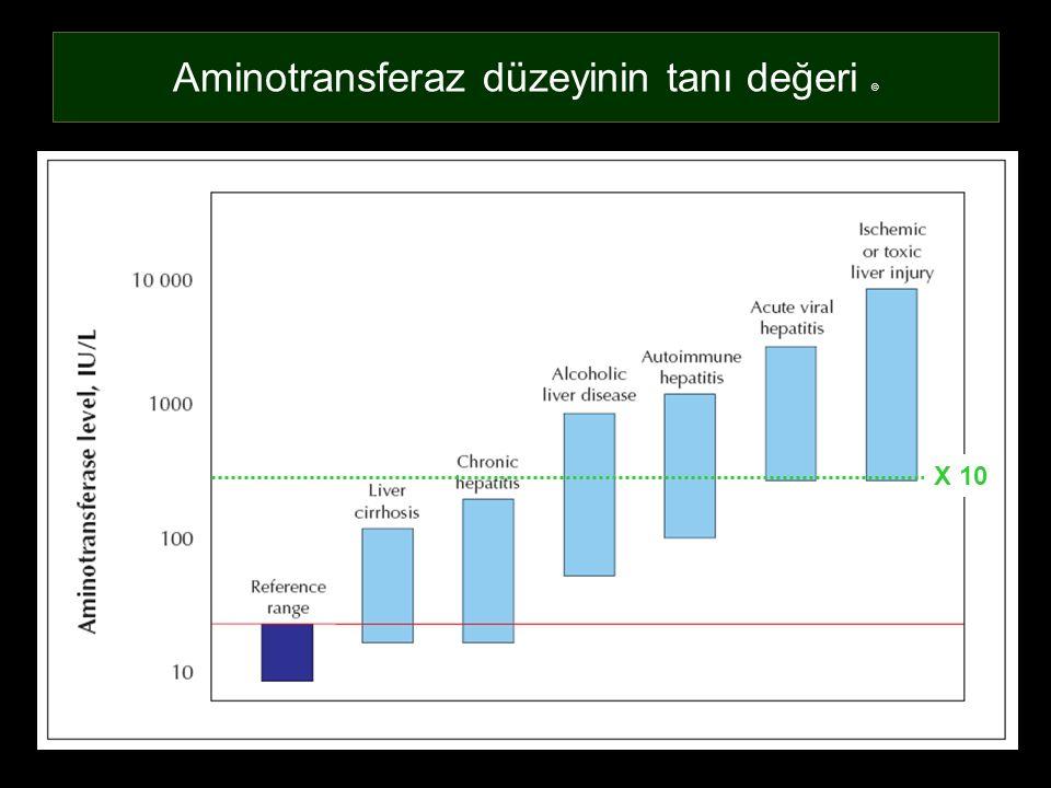 Aminotransferaz düzeyinin tanı değeri © X 10