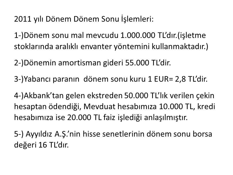 2011 yılı Dönem Dönem Sonu İşlemleri: 1-)Dönem sonu mal mevcudu 1.000.000 TL'dır.(işletme stoklarında aralıklı envanter yöntemini kullanmaktadır.) 2-)