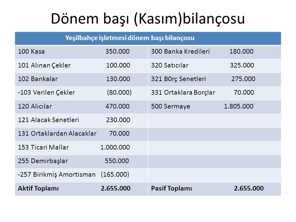 Dönem başı (Kasım)bilançosu Yeşilbahçe işletmesi dönem başı bilançosu 100 Kasa 350.000300 Banka Kredileri 180.000 101 Alınan Çekler 100.000320 Satıcıl