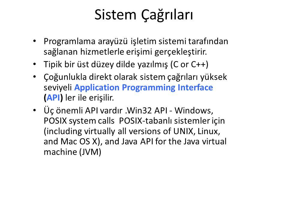 Sistem Çağrıları Programlama arayüzü işletim sistemi tarafından sağlanan hizmetlerle erişimi gerçekleştirir. Tipik bir üst düzey dilde yazılmış (C or
