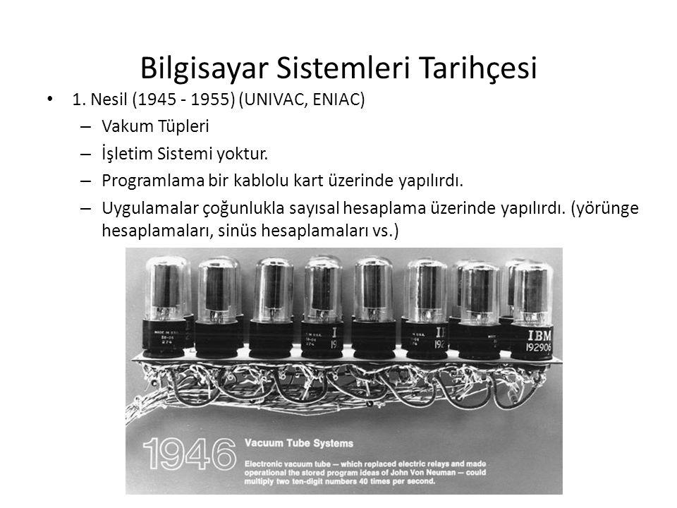 Bilgisayar Sistemleri Tarihçesi 1. Nesil (1945 - 1955) (UNIVAC, ENIAC) – Vakum Tüpleri – İşletim Sistemi yoktur. – Programlama bir kablolu kart üzerin