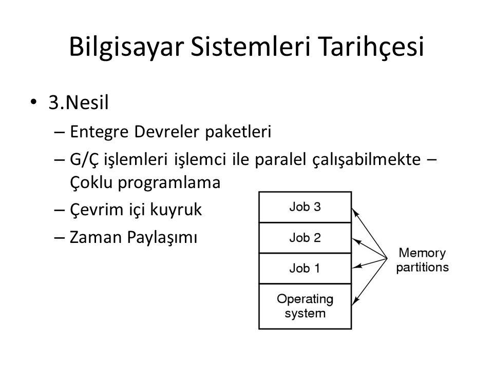 3.Nesil – Entegre Devreler paketleri – G/Ç işlemleri işlemci ile paralel çalışabilmekte – Çoklu programlama – Çevrim içi kuyruk – Zaman Paylaşımı