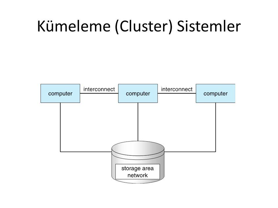 Kümeleme (Cluster) Sistemler