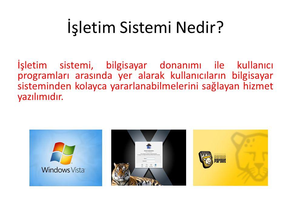 İşletim Sistemi Nedir? İşletim sistemi, bilgisayar donanımı ile kullanıcı programları arasında yer alarak kullanıcıların bilgisayar sisteminden kolayc
