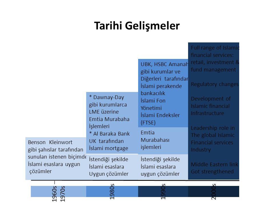 Tarihi Gelişmeler 1960s – 1970s Benson Kleinwort gibi şahıslar tarafından sunulan istenen biçimde İslami esaslara uygun çözümler 1980s İstendiği şekil