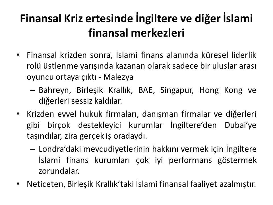 Finansal Kriz ertesinde İngiltere ve diğer İslami finansal merkezleri Finansal krizden sonra, İslami finans alanında küresel liderlik rolü üstlenme yarışında kazanan olarak sadece bir uluslar arası oyuncu ortaya çıktı - Malezya – Bahreyn, Birleşik Krallık, BAE, Singapur, Hong Kong ve diğerleri sessiz kaldılar.