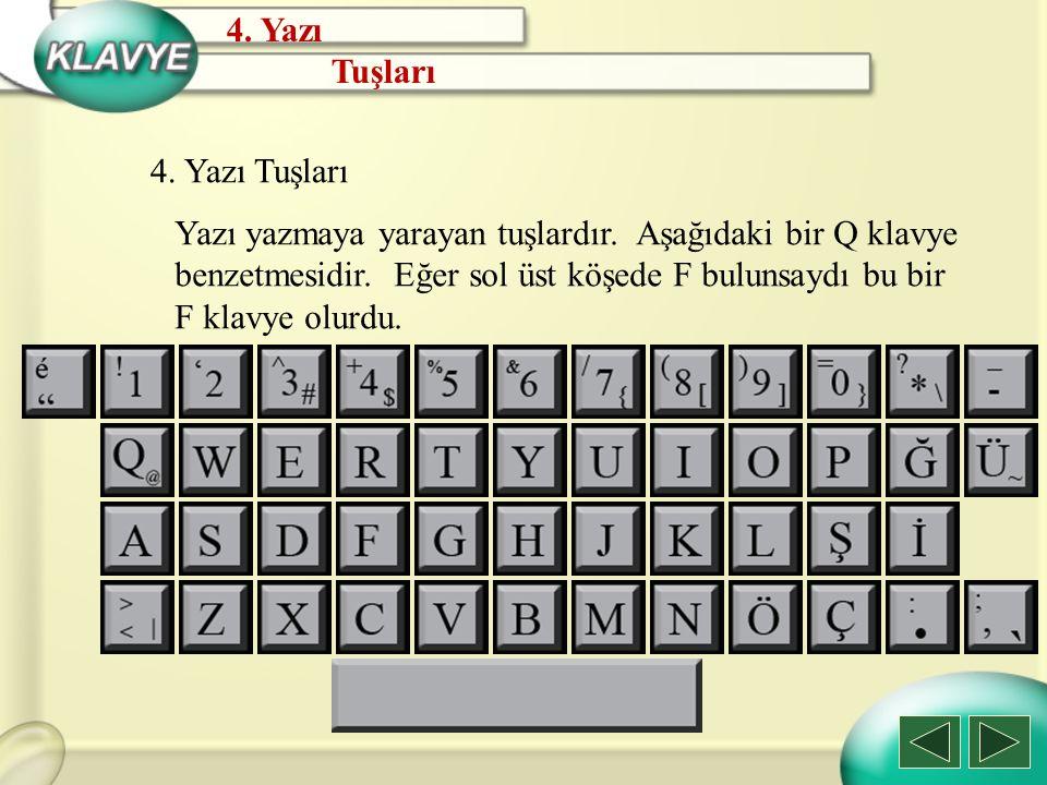 4. Yazı Tuşları 4. Yazı Tuşları Yazı yazmaya yarayan tuşlardır. Aşağıdaki bir Q klavye benzetmesidir. Eğer sol üst köşede F bulunsaydı bu bir F klavye