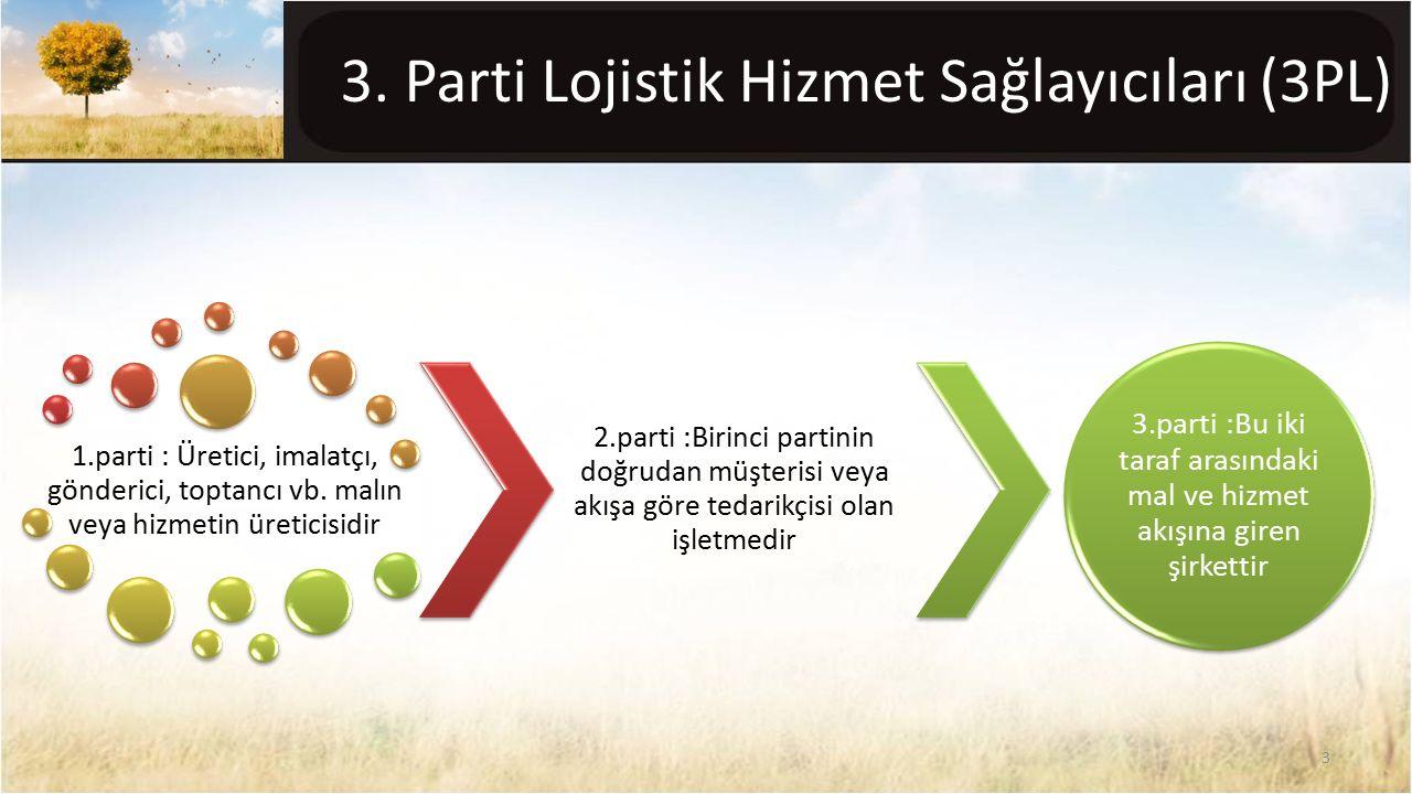 3. Parti Lojistik Hizmet Sağlayıcıları (3PL) 1.parti : Üretici, imalatçı, gönderici, toptancı vb. malın veya hizmetin üreticisidir 2.parti :Birinci pa