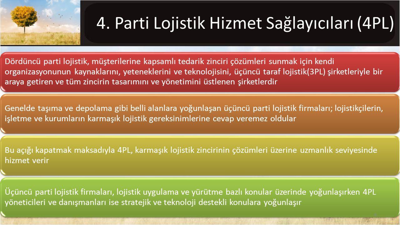 4. Parti Lojistik Hizmet Sağlayıcıları (4PL) Dördüncü parti lojistik, müşterilerine kapsamlı tedarik zinciri çözümleri sunmak için kendi organizasyonu