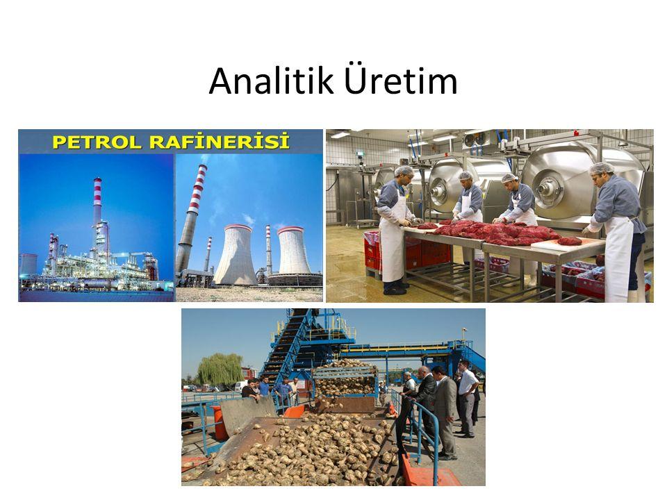 Analitik Üretim