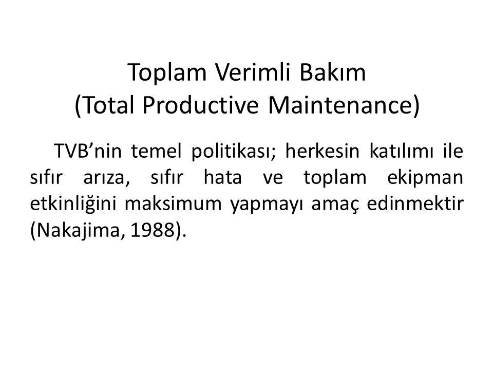Toplam Verimli Bakım (Total Productive Maintenance) TVB'nin temel politikası; herkesin katılımı ile sıfır arıza, sıfır hata ve toplam ekipman etkinliğini maksimum yapmayı amaç edinmektir (Nakajima, 1988).
