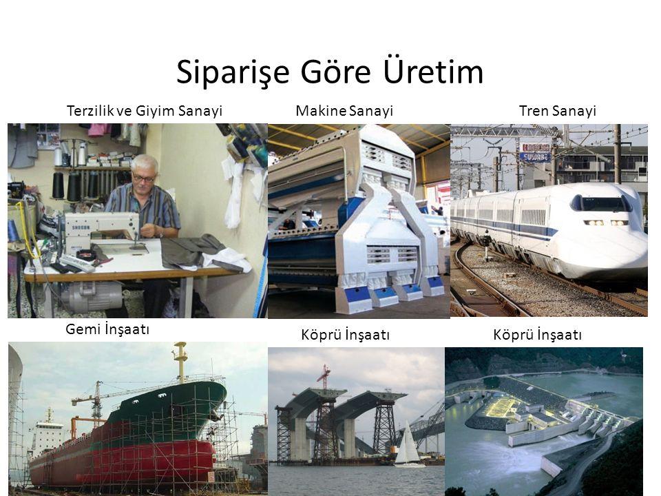 Siparişe Göre Üretim Terzilik ve Giyim SanayiMakine SanayiTren Sanayi Gemi İnşaatı Köprü İnşaatı