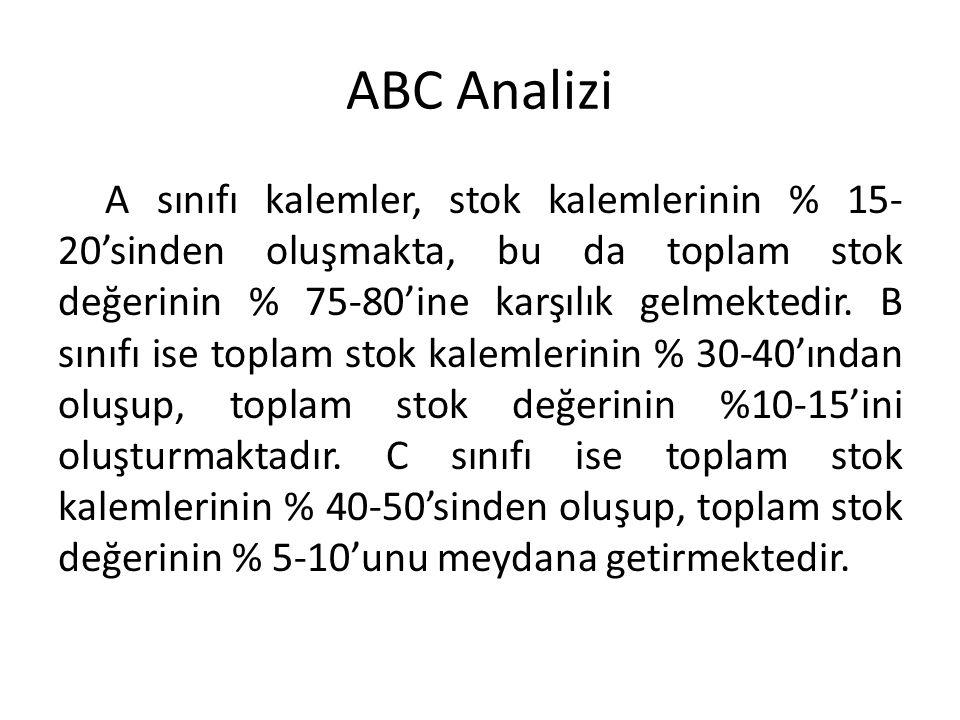 ABC Analizi A sınıfı kalemler, stok kalemlerinin % 15- 20'sinden oluşmakta, bu da toplam stok değerinin % 75-80'ine karşılık gelmektedir.