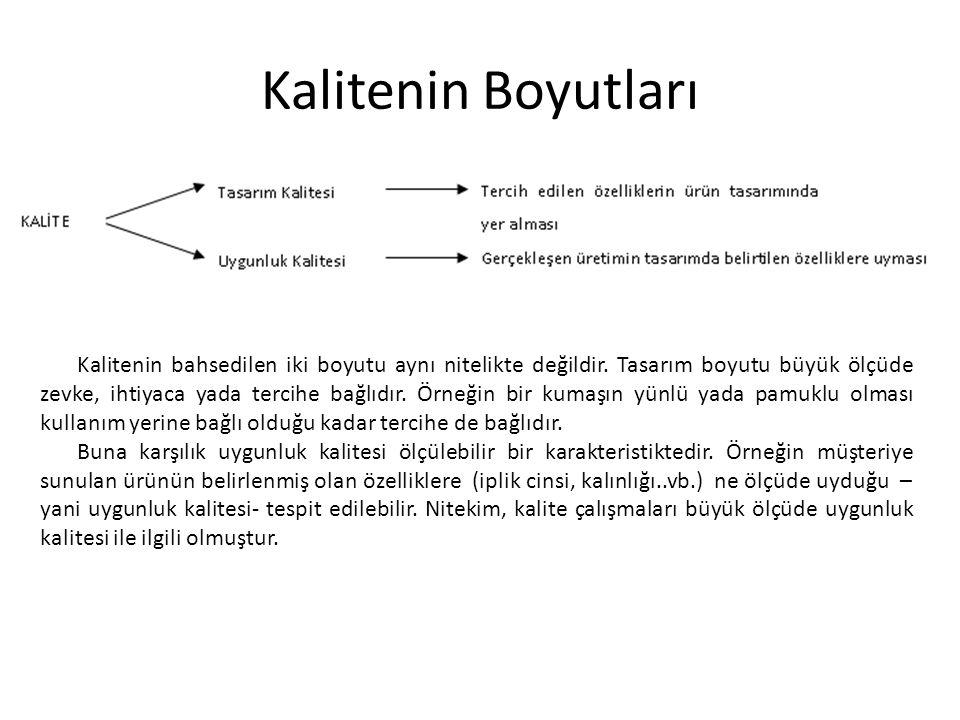 Kalitenin Boyutları Kalitenin bahsedilen iki boyutu aynı nitelikte değildir.