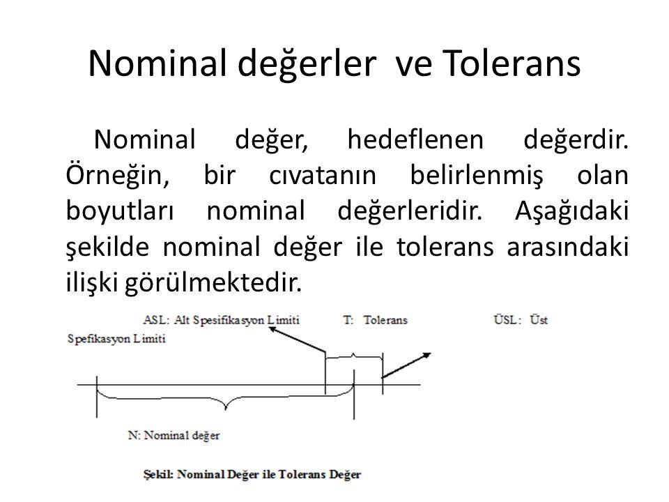 Nominal değerler ve Tolerans Nominal değer, hedeflenen değerdir.