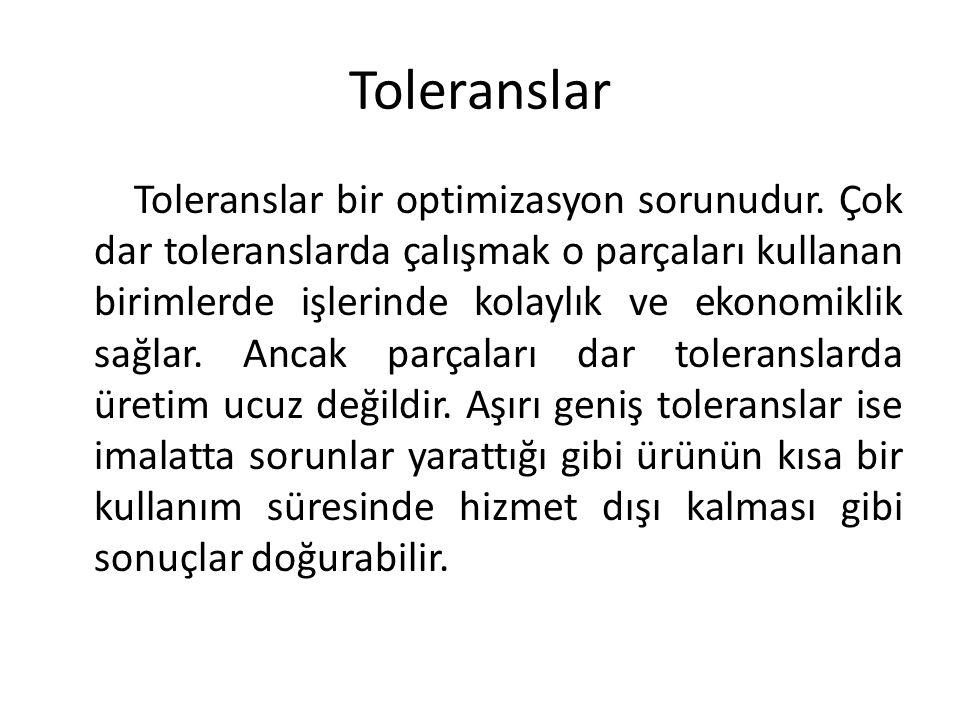 Toleranslar Toleranslar bir optimizasyon sorunudur.