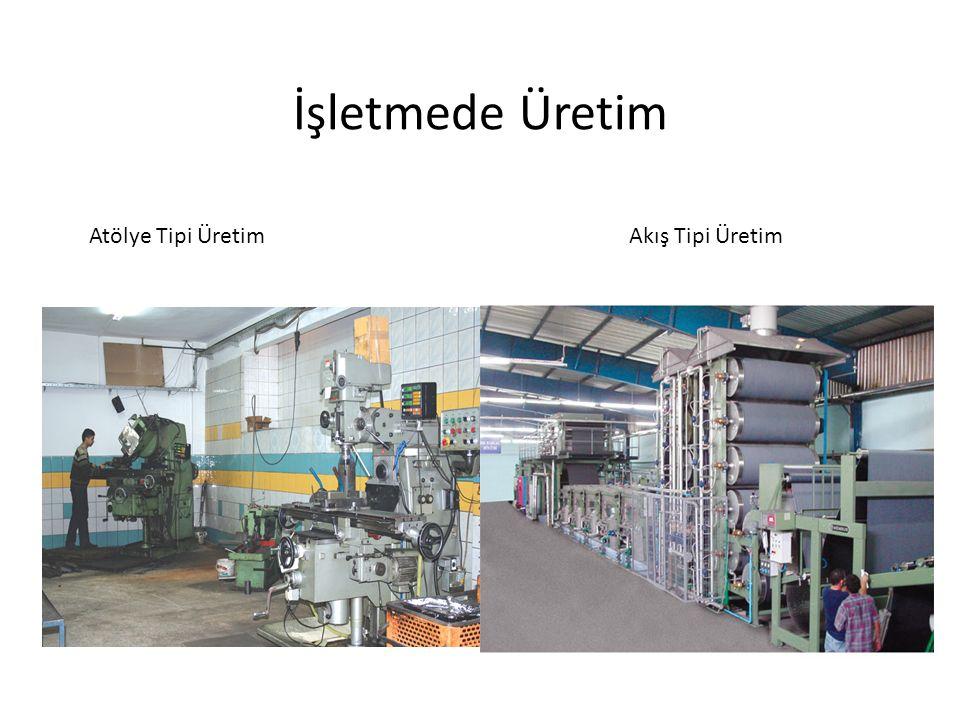 İşletmede Üretim Atölye Tipi ÜretimAkış Tipi Üretim