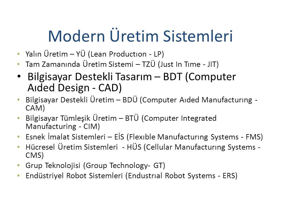 Modern Üretim Sistemleri Yalın Üretim – YÜ (Lean Productıon - LP) Tam Zamanında Üretim Sistemi – TZÜ (Just In Tıme - JIT) Bilgisayar Destekli Tasarım – BDT (Computer Aıded Design - CAD) Bilgisayar Destekli Üretim – BDÜ (Computer Aıded Manufacturıng - CAM) Bilgisayar Tümleşik Üretim – BTÜ (Computer Integrated Manufacturing - CIM) Esnek İmalat Sistemleri – EİS (Flexıble Manufacturıng Systems - FMS) Hücresel Üretim Sistemleri - HÜS (Cellular Manufacturıng Systems - CMS) Grup Teknolojisi (Group Technology- GT) Endüstriyel Robot Sistemleri (Endustrıal Robot Systems - ERS)