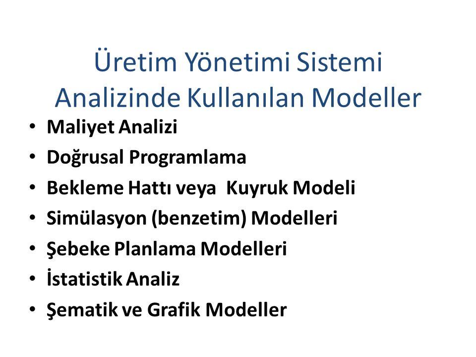 Üretim Yönetimi Sistemi Analizinde Kullanılan Modeller Maliyet Analizi Doğrusal Programlama Bekleme Hattı veya Kuyruk Modeli Simülasyon (benzetim) Modelleri Şebeke Planlama Modelleri İstatistik Analiz Şematik ve Grafik Modeller