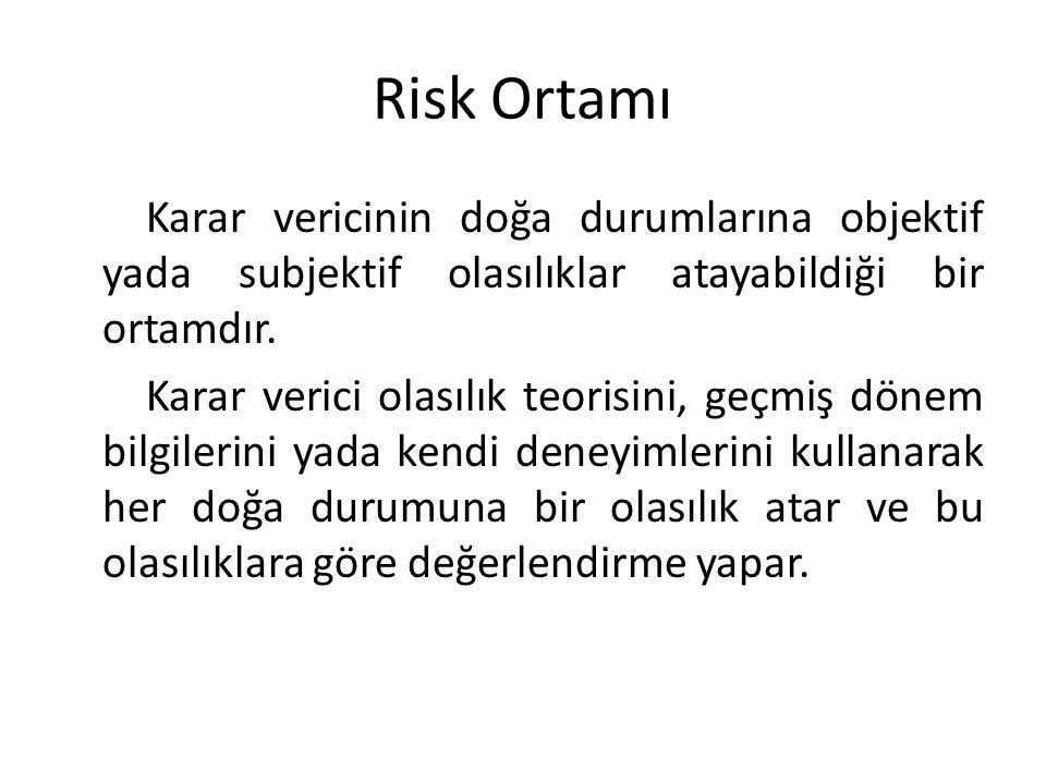 Risk Ortamı Karar vericinin doğa durumlarına objektif yada subjektif olasılıklar atayabildiği bir ortamdır.