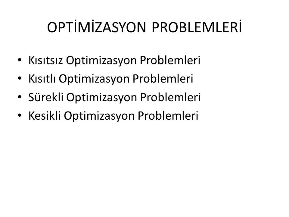OPTİMİZASYON PROBLEMLERİ Kısıtsız Optimizasyon Problemleri Kısıtlı Optimizasyon Problemleri Sürekli Optimizasyon Problemleri Kesikli Optimizasyon Problemleri