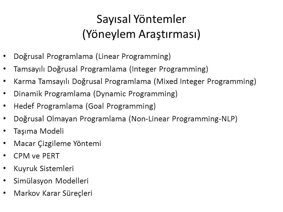 Sayısal Yöntemler (Yöneylem Araştırması) Doğrusal Programlama (Linear Programming) Tamsayılı Doğrusal Programlama (Integer Programming) Karma Tamsayılı Doğrusal Programlama (Mixed Integer Programming) Dinamik Programlama (Dynamic Programming) Hedef Programlama (Goal Programming) Doğrusal Olmayan Programlama (Non-Linear Programming-NLP) Taşıma Modeli Macar Çizgileme Yöntemi CPM ve PERT Kuyruk Sistemleri Simülasyon Modelleri Markov Karar Süreçleri