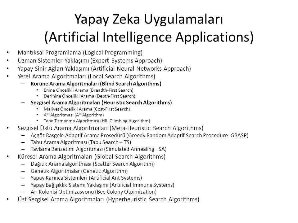 Yapay Zeka Uygulamaları (Artificial Intelligence Applications) Mantıksal Programlama (Logical Programming) Uzman Sistemler Yaklaşımı (Expert Systems Approach) Yapay Sinir Ağları Yaklaşımı (Artificial Neural Networks Approach) Yerel Arama Algoritmaları (Local Search Algorithms) – Körüne Arama Algoritmaları (Blind Search Algorithms) Enine Öncelikli Arama (Breadth-First Search) Derinine Öncelikli Arama (Depth-First Search) – Sezgisel Arama Algoritmaları (Heuristic Search Algorithms) Maliyet Öncelikli Arama (Cost-First Search) A* Algoritması (A* Algorithm) Tepe Tırmanma Algoritması (Hill Climbing Algorithm) Sezgisel Üstü Arama Algoritmaları (Meta-Heuristic Search Algorithms) – Açgöz Rasgele Adaptif Arama Prosedürü (Greedy Random Adaptif Search Procedure- GRASP) – Tabu Arama Algoritması (Tabu Search – TS) – Tavlama Benzetimi Algoritması (Simulated Annealing –SA) Küresel Arama Algoritmaları (Global Search Algorithms) – Dağıtık Arama algoritması (Scatter Search Algorithm) – Genetik Algoritmalar (Genetic Algorithm) – Yapay Karınca Sistemleri (Artificial Ant Systems) – Yapay Bağışıklık Sistemi Yaklaşımı (Artificial Immune Systems) – Arı Kolonisi Optimizasyonu (Bee Colony Otpimization) Üst Sezgisel Arama Algoritmaları (Hyperheuristic Search Algorithms)