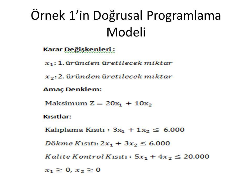 Örnek 1'in Doğrusal Programlama Modeli