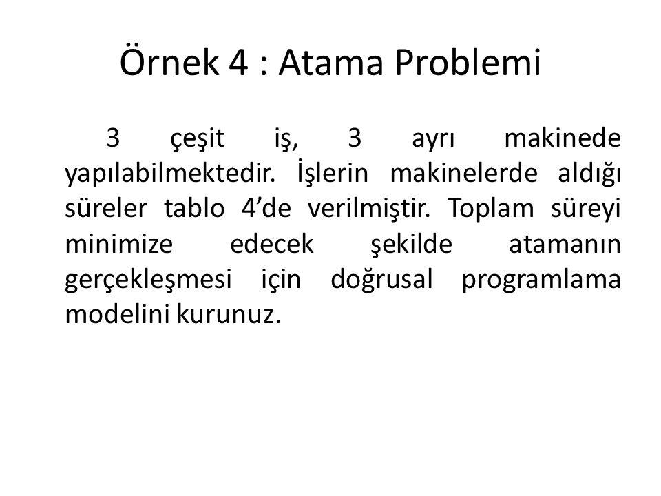 Örnek 4 : Atama Problemi 3 çeşit iş, 3 ayrı makinede yapılabilmektedir.