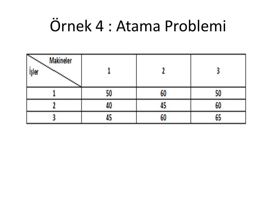 Örnek 4 : Atama Problemi