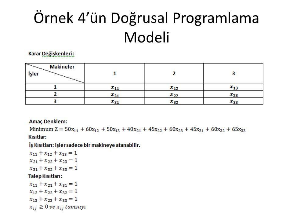 Örnek 4'ün Doğrusal Programlama Modeli