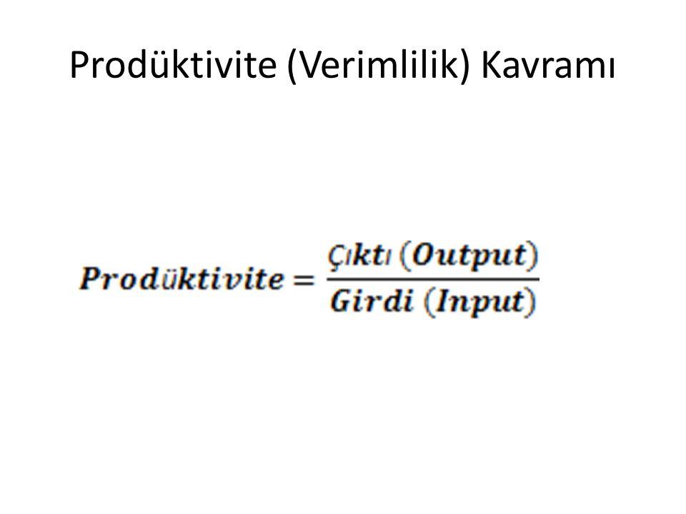 Prodüktivite (Verimlilik) Kavramı