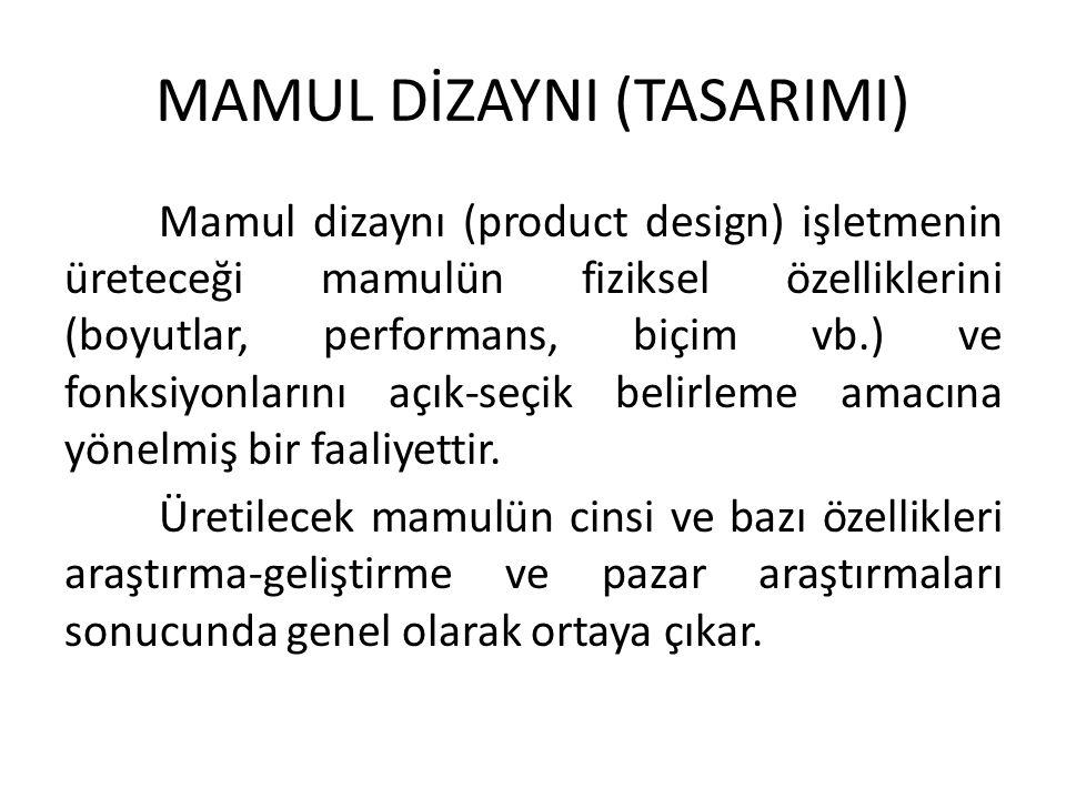 MAMUL DİZAYNI (TASARIMI) Mamul dizaynı (product design) işletmenin üreteceği mamulün fiziksel özelliklerini (boyutlar, performans, biçim vb.) ve fonksiyonlarını açık-seçik belirleme amacına yönelmiş bir faaliyettir.