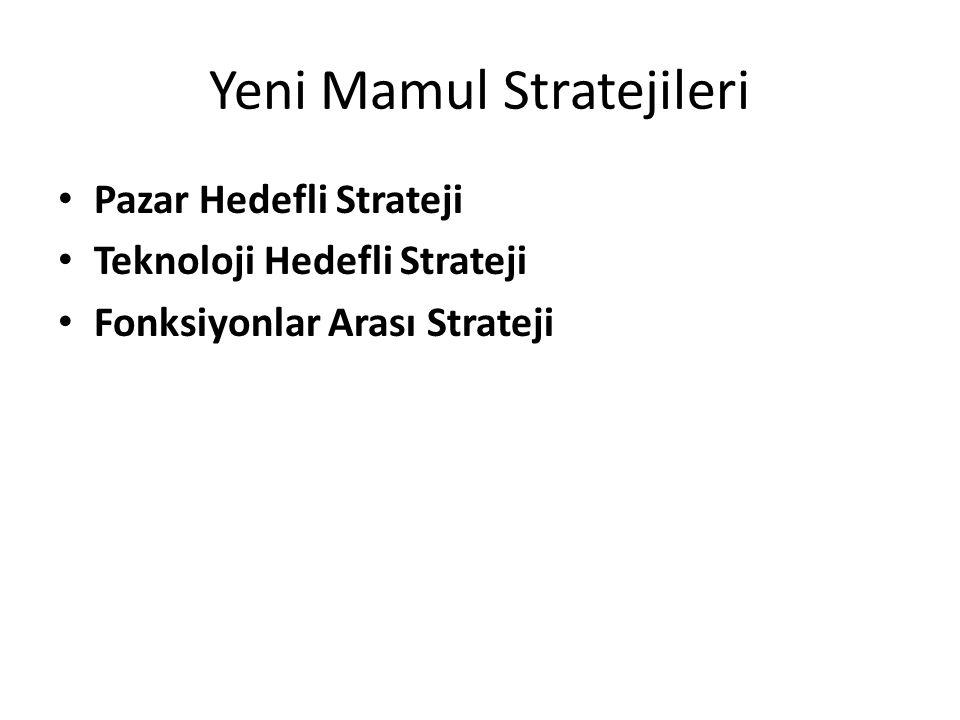 Yeni Mamul Stratejileri Pazar Hedefli Strateji Teknoloji Hedefli Strateji Fonksiyonlar Arası Strateji