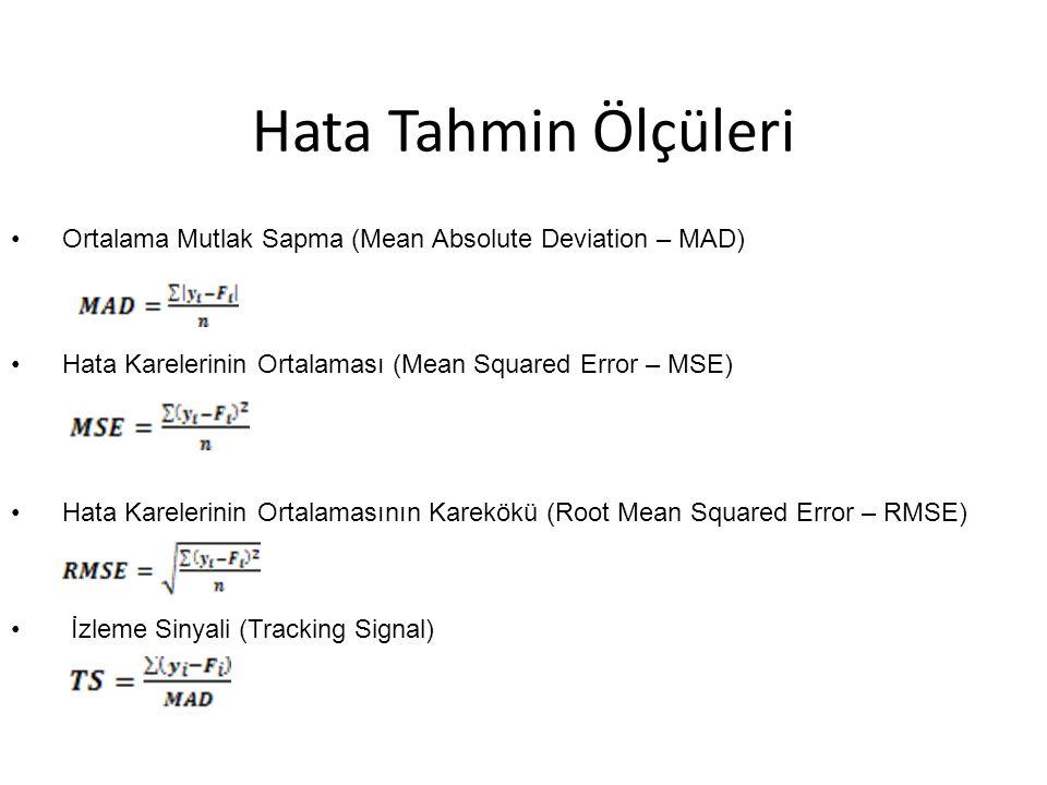 Hata Tahmin Ölçüleri Ortalama Mutlak Sapma (Mean Absolute Deviation – MAD) Hata Karelerinin Ortalaması (Mean Squared Error – MSE) Hata Karelerinin Ortalamasının Karekökü (Root Mean Squared Error – RMSE) İzleme Sinyali (Tracking Signal)