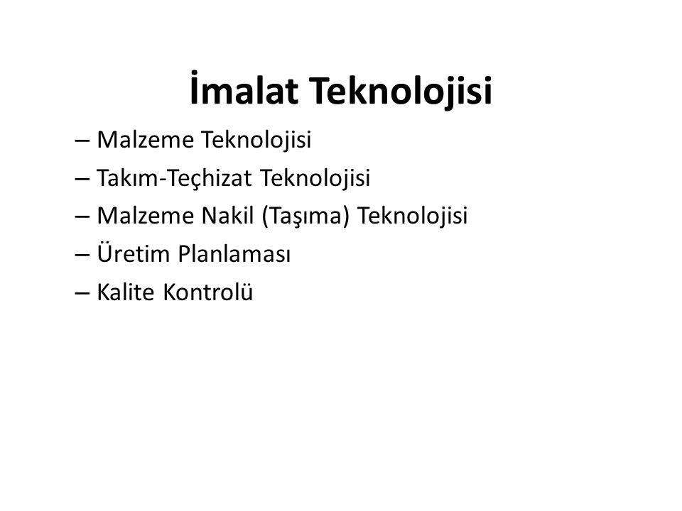 İmalat Teknolojisi – Malzeme Teknolojisi – Takım-Teçhizat Teknolojisi – Malzeme Nakil (Taşıma) Teknolojisi – Üretim Planlaması – Kalite Kontrolü