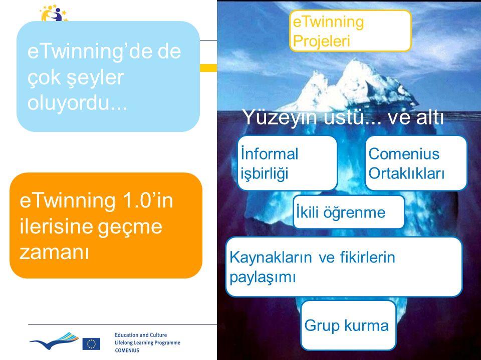 İnformal işbirliği Comenius Ortaklıkları İkili öğrenme Kaynakların ve fikirlerin paylaşımı eTwinning Projeleri eTwinning'de de çok şeyler oluyordu...