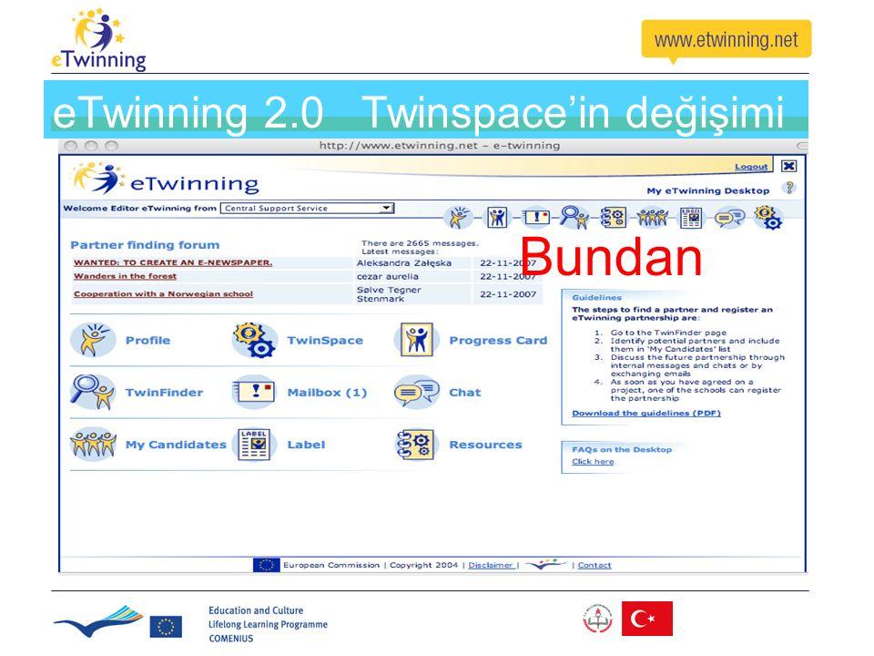 eTwinning 2.0 Twinspace'in değişimi Bundan