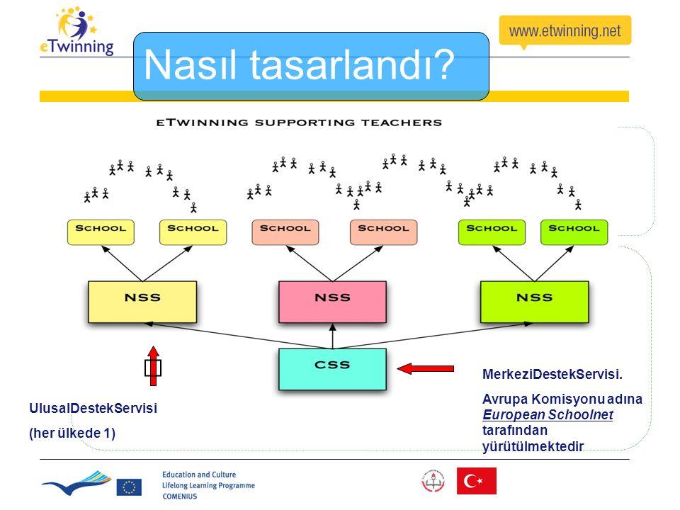 UlusalDestekServisi (her ülkede 1) MerkeziDestekServisi. Avrupa Komisyonu adına European Schoolnet tarafından yürütülmektedir Nasıl tasarlandı?