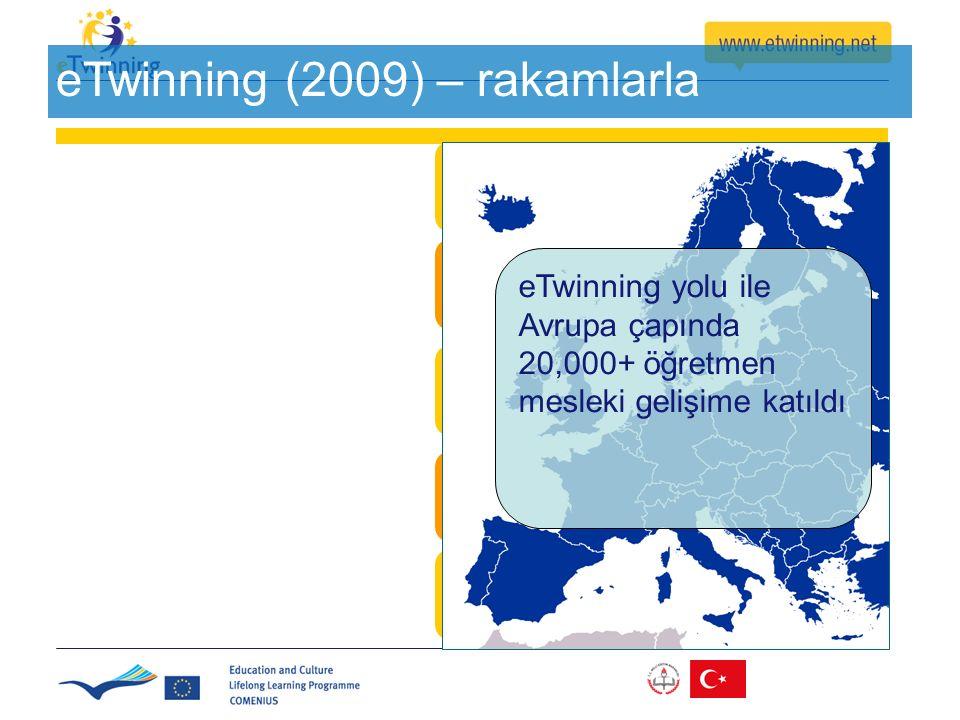 70,000+ kullanıcı 500,000 mesaj 20,000 kullanıcı/gün 600,000+ öğrenci 32,000 proje eTwinning (2009) – rakamlarla eTwinning yolu ile Avrupa çapında 20,