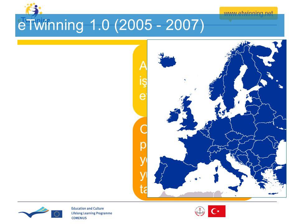 Ortak bulmak; okul projeleri yapmak, yönetmek ve yürütmek için tasarlandı Avrupa'daki okulları işbirliğine teşvik etmek için başlatıldı eTwinning 1.0