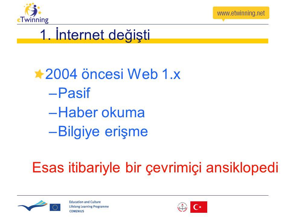 1. İnternet değişti 2004 öncesi Web 1.x –Pasif –Haber okuma –Bilgiye erişme Esas itibariyle bir çevrimiçi ansiklopedi